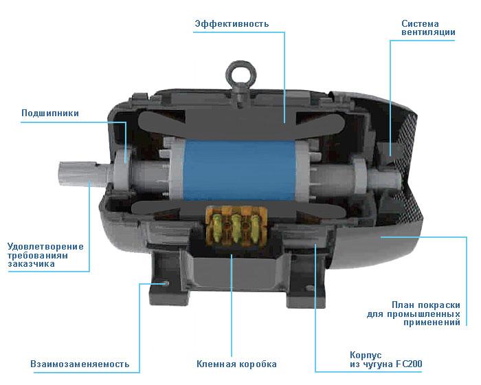 мотор в чугуном корпусе